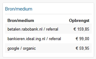 Google Universal Analytics referral probleem