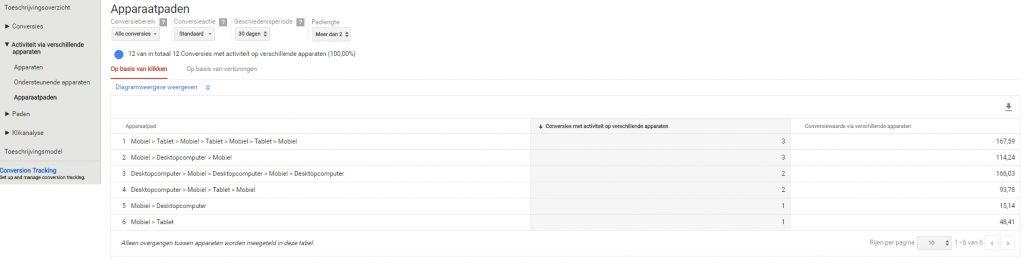 Google AdWords apparaatpaden