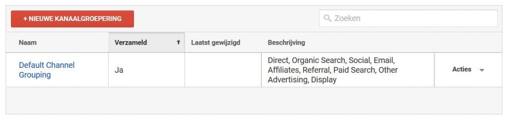 Google Analytics kanaalgroepering