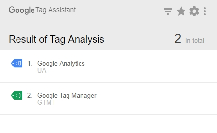 Google Tag Assistant extensie