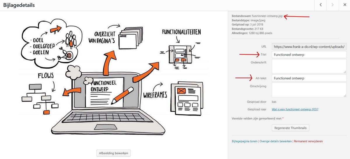 Afbeelding SEO optimalisatie WordPress