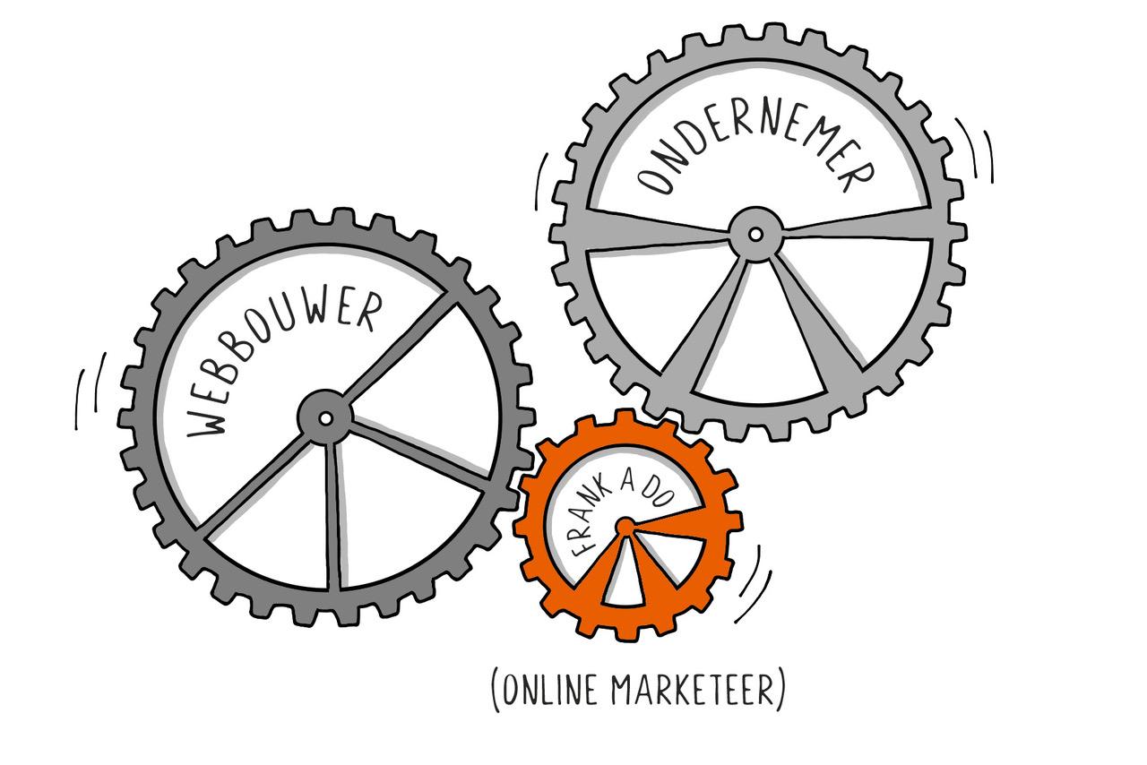 Dé E-commerce succesformule: een goede driehoeksverhouding